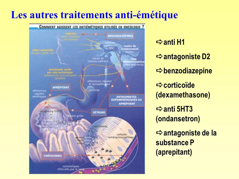 Les autres traitements anti-émétique anti H1 antagoniste D2 benzodiazepine corticoïde (dexamethasone) anti 5HT3 (ondansetron) antagoniste de la substance P (aprepitant)