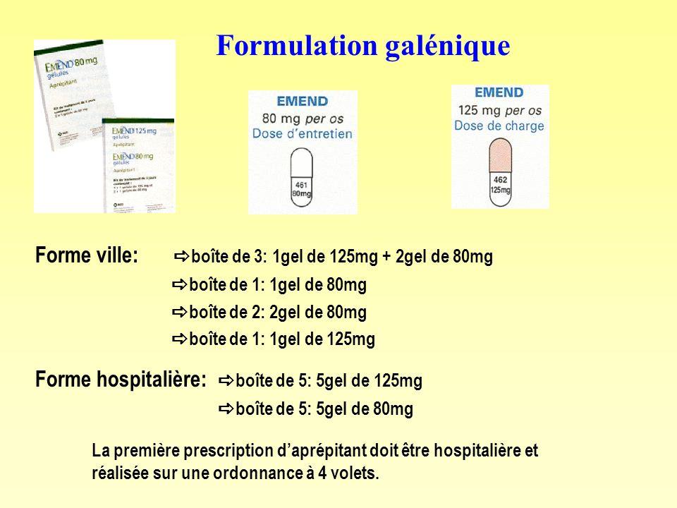 Formulation galénique Forme ville: boîte de 3: 1gel de 125mg + 2gel de 80mg boîte de 1: 1gel de 80mg boîte de 2: 2gel de 80mg boîte de 1: 1gel de 125mg Forme hospitalière: boîte de 5: 5gel de 125mg boîte de 5: 5gel de 80mg La première prescription daprépitant doit être hospitalière et réalisée sur une ordonnance à 4 volets.