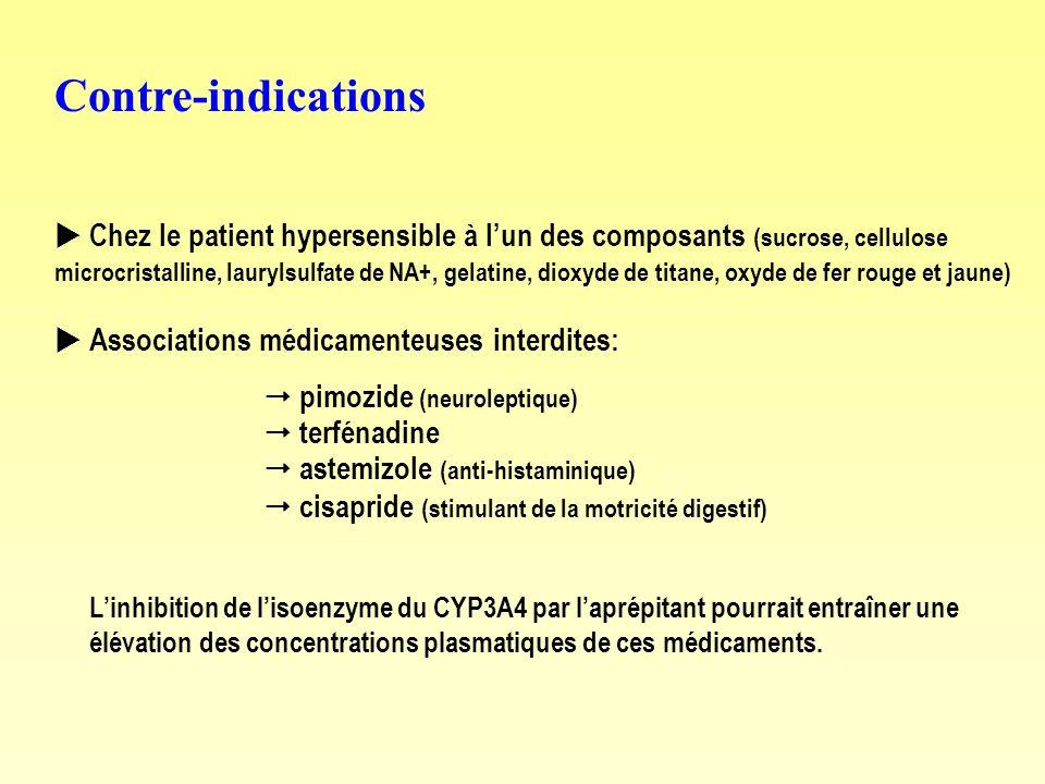 Contre-indications Chez le patient hypersensible à lun des composants (sucrose, cellulose microcristalline, laurylsulfate de NA+, gelatine, dioxyde de titane, oxyde de fer rouge et jaune) Associations médicamenteuses interdites: pimozide (neuroleptique) terfénadine astemizole (anti-histaminique) cisapride (stimulant de la motricité digestif) Linhibition de lisoenzyme du CYP3A4 par laprépitant pourrait entraîner une élévation des concentrations plasmatiques de ces médicaments.