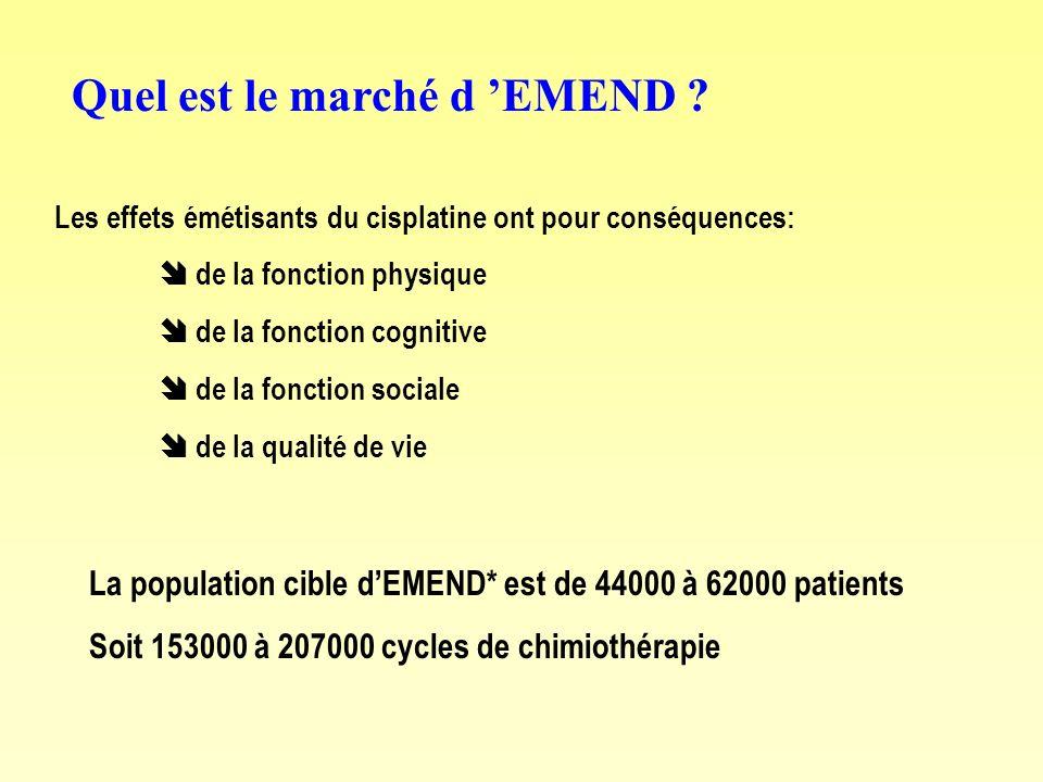 Quel est le marché d EMEND ? Les effets émétisants du cisplatine ont pour conséquences: de la fonction physique de la fonction cognitive de la fonctio
