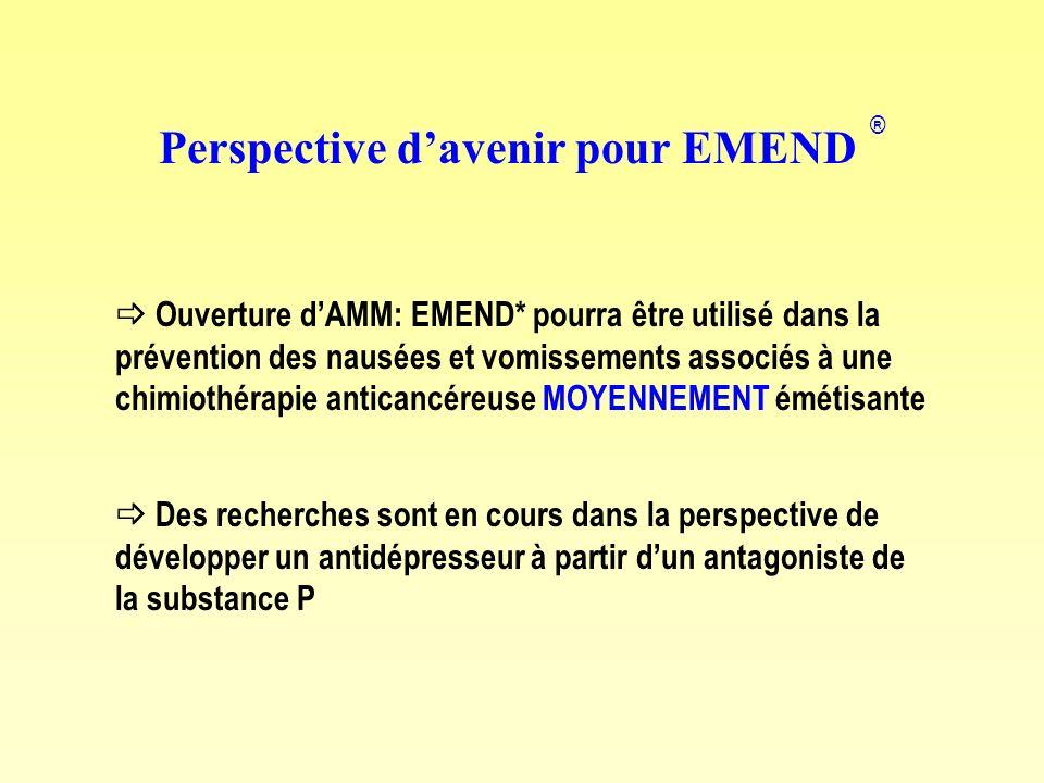 Perspective davenir pour EMEND Ouverture dAMM: EMEND* pourra être utilisé dans la prévention des nausées et vomissements associés à une chimiothérapie