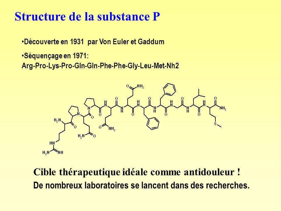 Structure de la substance P Découverte en 1931 par Von Euler et Gaddum Séquençage en 1971: Arg-Pro-Lys-Pro-Gln-Gln-Phe-Phe-Gly-Leu-Met-Nh2 Cible thérapeutique idéale comme antidouleur .