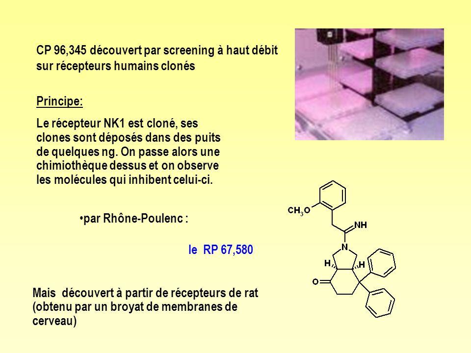 CP 96,345 découvert par screening à haut débit sur récepteurs humains clonés par Rhône-Poulenc : le RP 67,580 Mais découvert à partir de récepteurs de rat (obtenu par un broyat de membranes de cerveau) Principe: Le récepteur NK1 est cloné, ses clones sont déposés dans des puits de quelques ng.