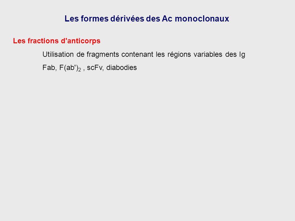 Les fractions d'anticorps Utilisation de fragments contenant les régions variables des Ig Fab, F(ab') 2, scFv, diabodies Les formes dérivées des Ac mo