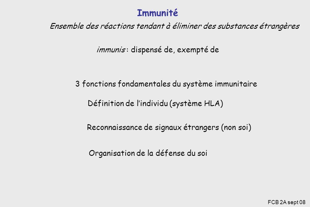 immunis : dispensé de, exempté de Immunité Ensemble des réactions tendant à éliminer des substances étrangères 3 fonctions fondamentales du système im