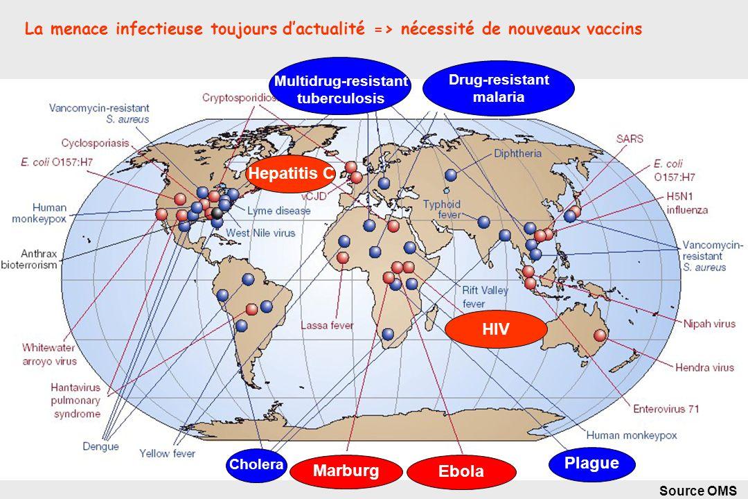 Plague Cholera Marburg Ebola Multidrug-resistant tuberculosis Drug-resistant malaria Hepatitis C HIV Source OMS La menace infectieuse toujours dactual