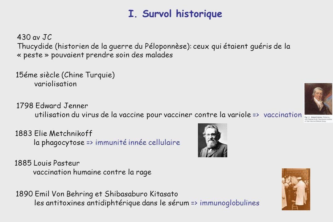430 av JC Thucydide (historien de la guerre du Péloponnèse): ceux qui étaient guéris de la « peste » pouvaient prendre soin des malades 15éme siècle (