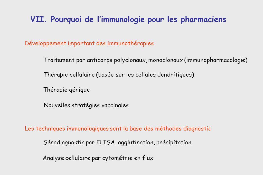 VII. Pourquoi de limmunologie pour les pharmaciens Développement important des immunothérapies Traitement par anticorps polyclonaux, monoclonaux (immu