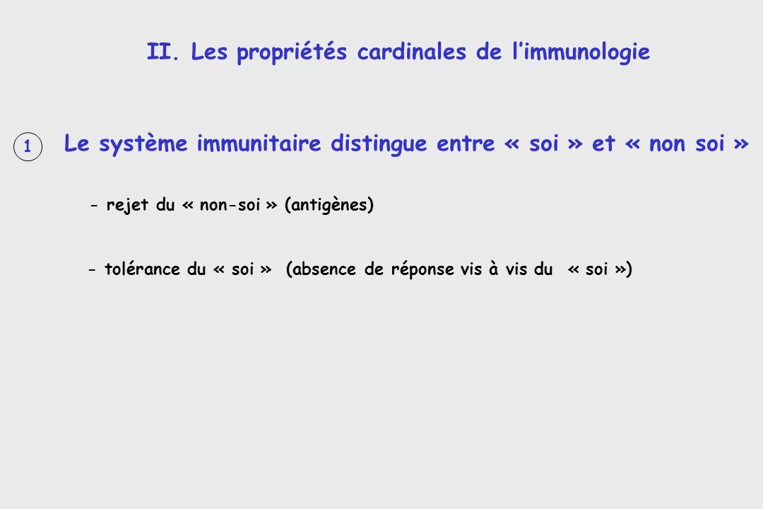 II. Les propriétés cardinales de limmunologie Le système immunitaire distingue entre « soi » et « non soi » 1 - rejet du « non-soi » (antigènes) - tol