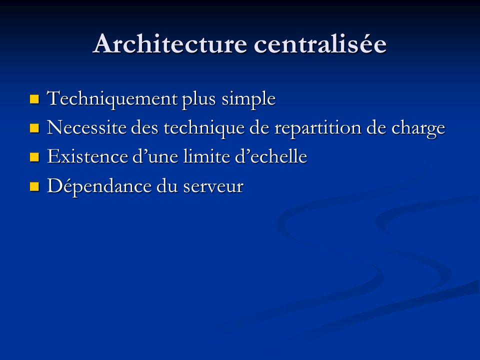 Architecture distribuée Cohérence globale difficile Cohérence globale difficile Théoriquement meilleur scalabilité Théoriquement meilleur scalabilité Problème pour la persistance Problème pour la persistance