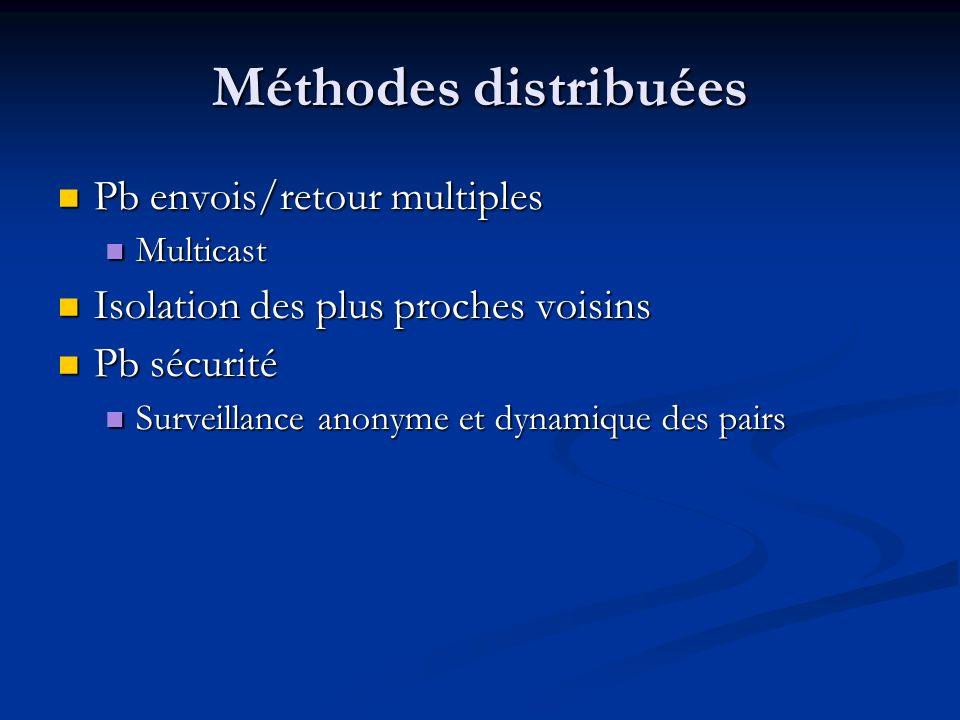 Méthodes distribuées Pb envois/retour multiples Pb envois/retour multiples Multicast Multicast Isolation des plus proches voisins Isolation des plus proches voisins Pb sécurité Pb sécurité Surveillance anonyme et dynamique des pairs Surveillance anonyme et dynamique des pairs