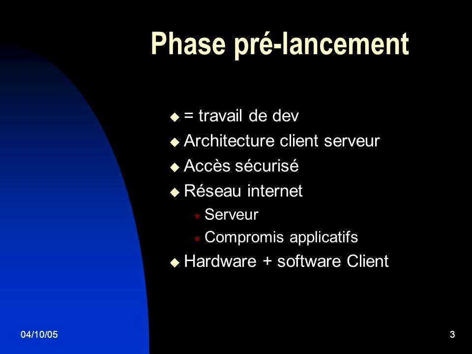 04/10/053 Phase pré-lancement = travail de dev Architecture client serveur Accès sécurisé Réseau internet Serveur Compromis applicatifs Hardware + software Client