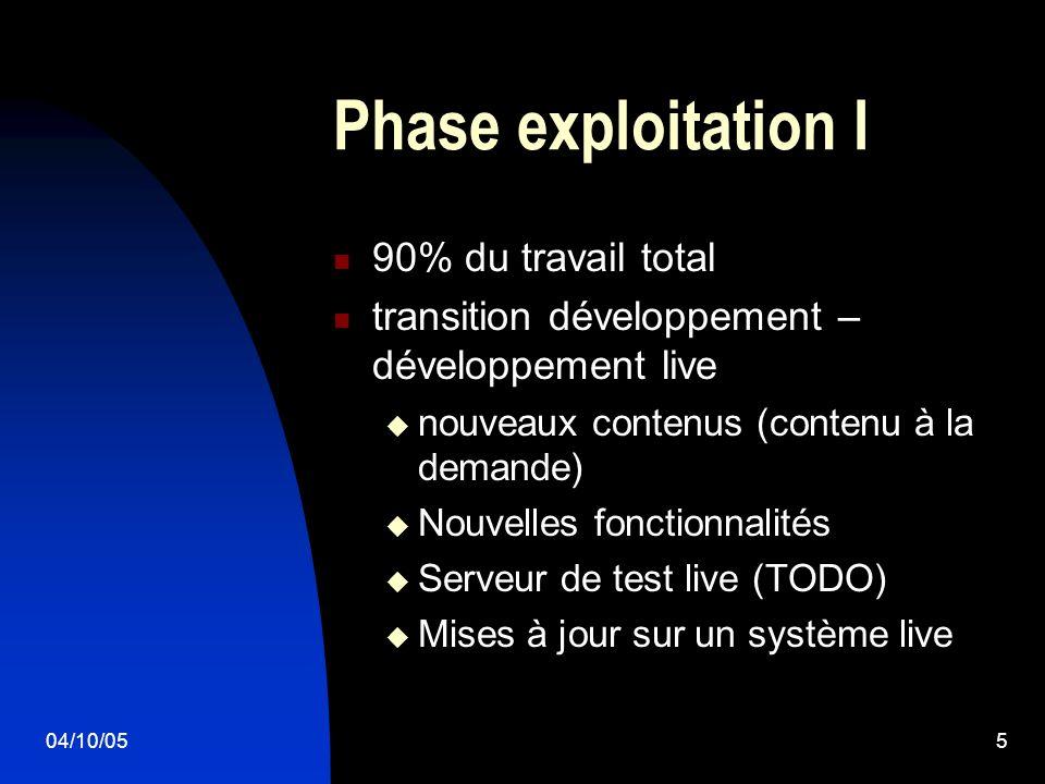 04/10/055 Phase exploitation I 90% du travail total transition développement – développement live nouveaux contenus (contenu à la demande) Nouvelles fonctionnalités Serveur de test live (TODO) Mises à jour sur un système live