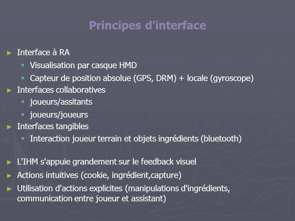 Principes d'interface Interface à RA Visualisation par casque HMD Capteur de position absolue (GPS, DRM) + locale (gyroscope) Interfaces collaborative