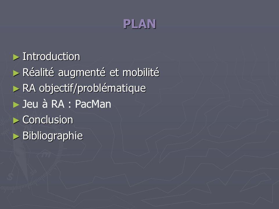 PLAN Introduction Introduction Réalité augmenté et mobilité Réalité augmenté et mobilité RA objectif/problématique RA objectif/problématique Jeu à RA