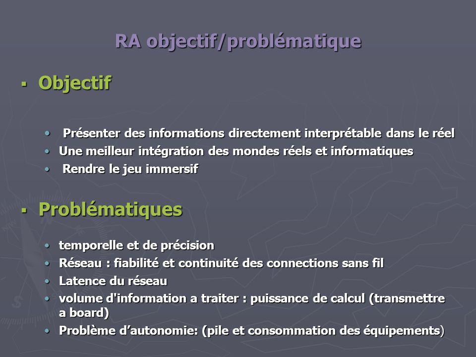 RA objectif/problématique Objectif Objectif Présenter des informations directement interprétable dans le réel Présenter des informations directement i