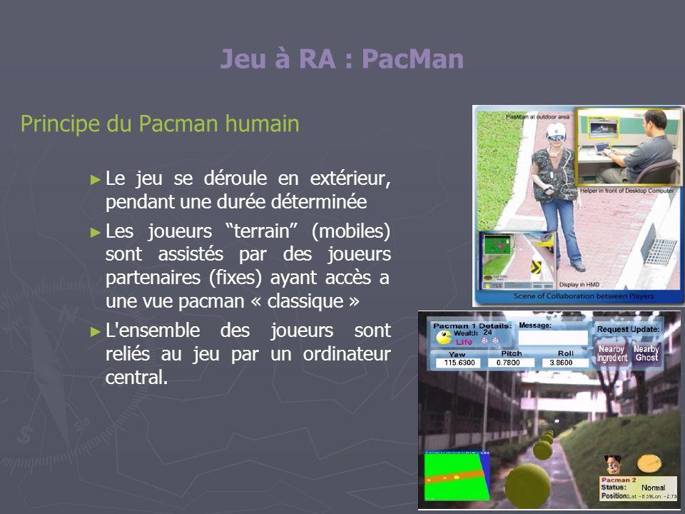Jeu à RA : PacMan Principe du Pacman humain Le jeu se déroule en extérieur, pendant une durée déterminée Les joueurs terrain (mobiles) sont assistés p