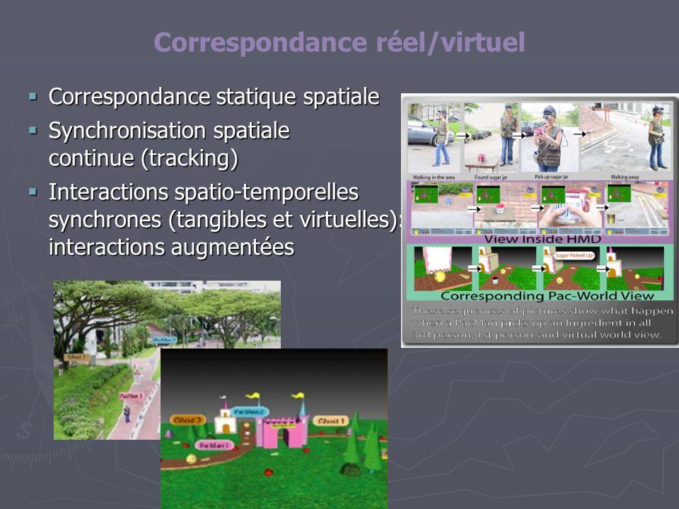 Correspondance réel/virtuel Correspondance statique spatiale Correspondance statique spatiale Synchronisation spatiale continue (tracking) Synchronisa