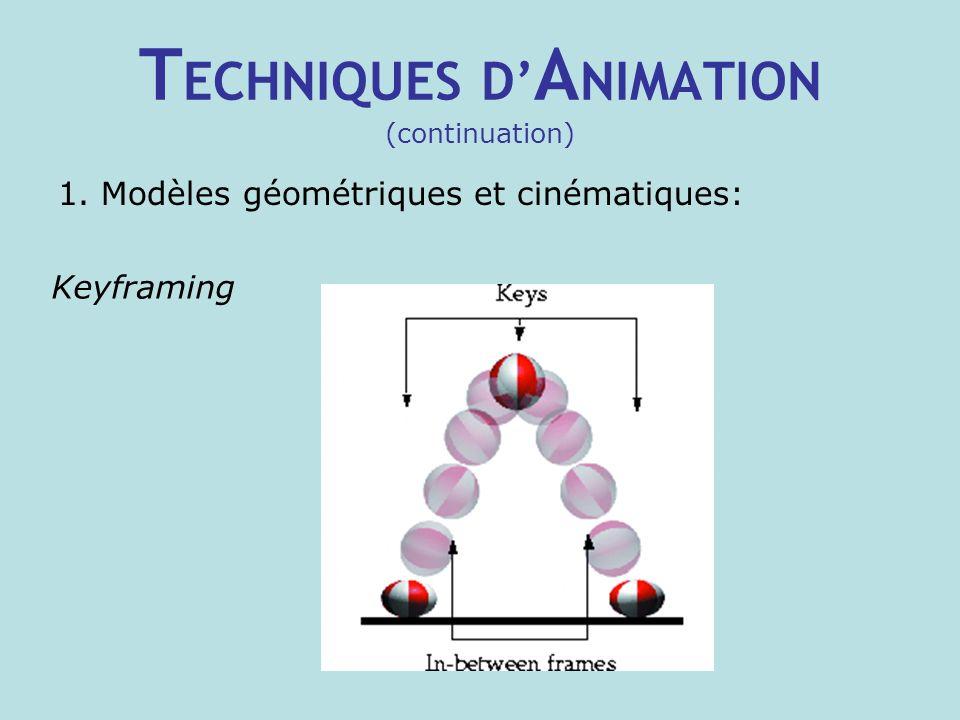 T ECHNIQUES D A NIMATION (continuation) 1. Modèles géométriques et cinématiques: Keyframing
