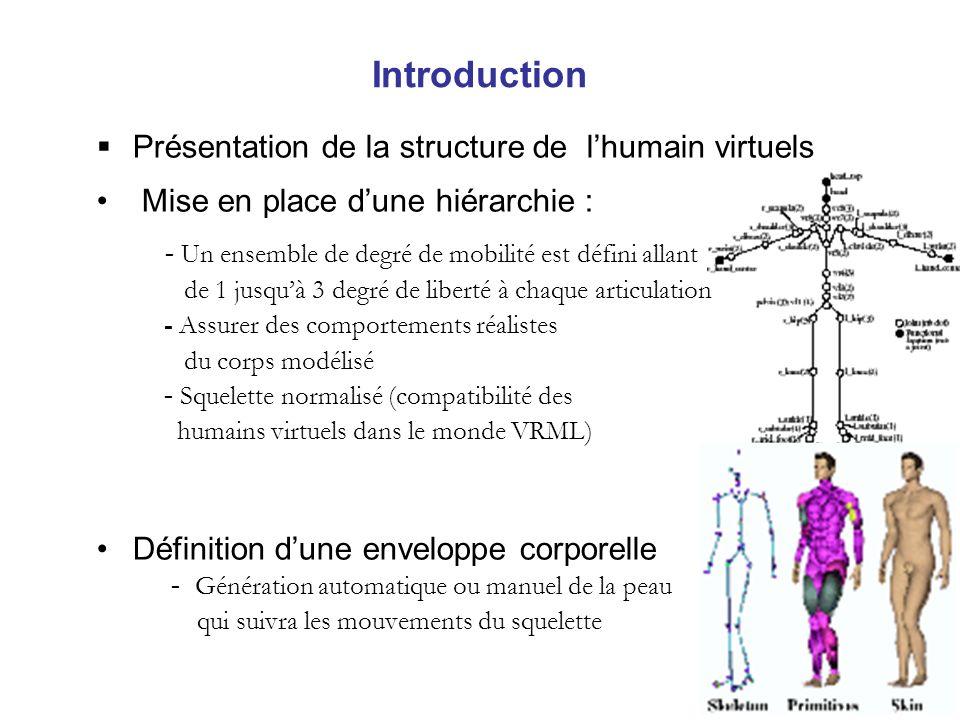 Introduction Présentation de la structure de lhumain virtuels Mise en place dune hiérarchie : - Un ensemble de degré de mobilité est défini allant de