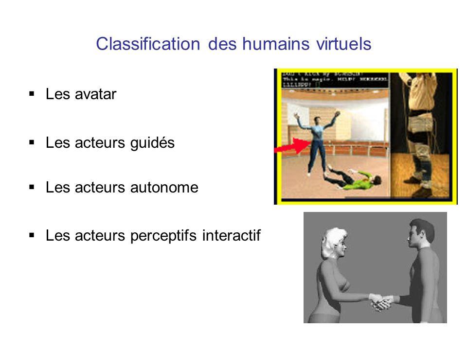 personnages virtuels intelligents Quelques Définitions Lintelligence : est laptitude à comprendre et à s adapter à des situations nouvelles Intelligence.