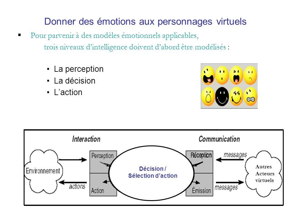 Donner des émotions aux personnages virtuels (suite) Plusieurs modèles démotions existent OCC (Ortony, Clore and Collins) [Ortony et al.