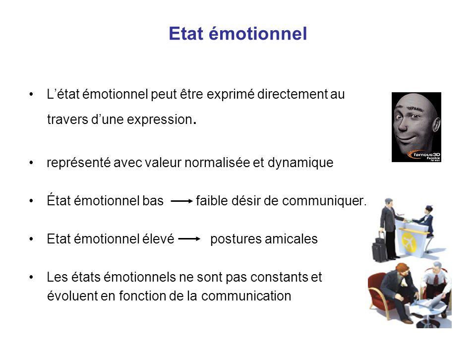 Etat émotionnel Létat émotionnel peut être exprimé directement au travers dune expression. représenté avec valeur normalisée et dynamique État émotion