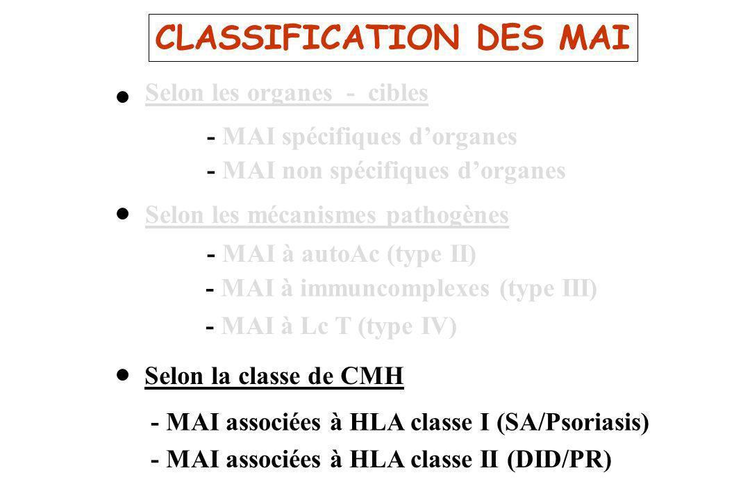 CLASSIFICATION DES MAI Selon les organes - cibles - MAI spécifiques dorganes - MAI non spécifiques dorganes - MAI à autoAc (type II) - MAI à immuncomp