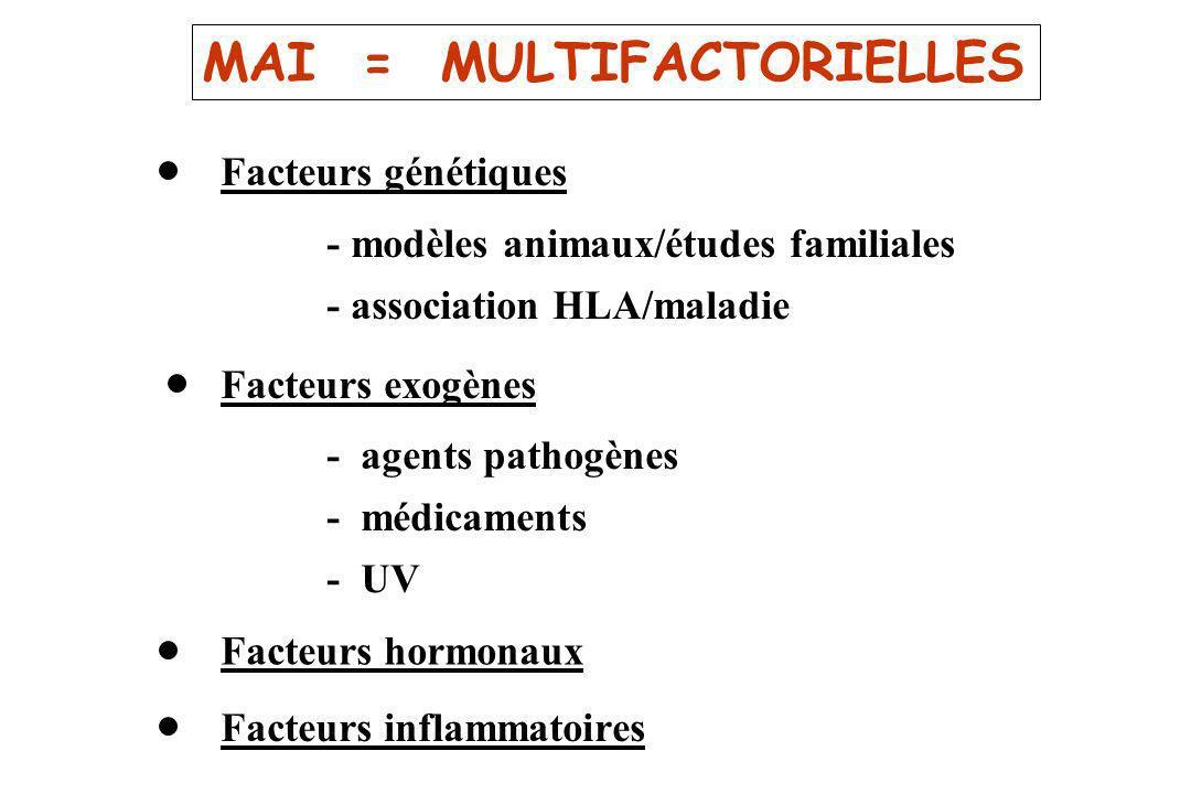 MAI = MULTIFACTORIELLES - modèles animaux/études familiales - association HLA/maladie Facteurs génétiques Facteurs exogènes - agents pathogènes - médi