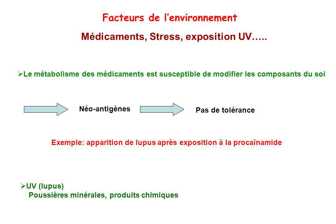 Médicaments, Stress, exposition UV….. Facteurs de lenvironnement Le métabolisme des médicaments est susceptible de modifier les composants du soi Néo-