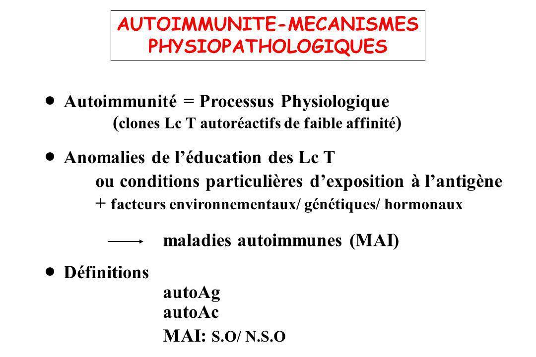 Conclusion Mécanismes physiopathologiques des maladies auto-immunes Les maladies auto-immunes sont multifactorielles Fond génétique Anomalie de léducation des Lc T Anomalies des LcB Anomalies des mécanismes de régulation Expression inappropriée des molécules de CMH Rôle inducteur des autoAgs Environnement « soi exclu » séquestrations « soi ignoré » absence de présentation « soi modifié » médicaments « soi mimé » infections