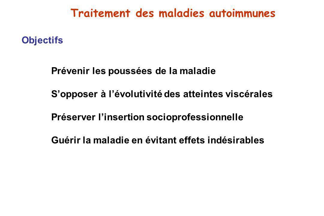 Traitement des maladies autoimmunes Objectifs Prévenir les poussées de la maladie Sopposer à lévolutivité des atteintes viscérales Préserver linsertio