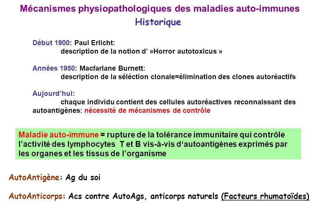 Début 1900: Paul Erlicht: description de la notion d »Horror autotoxicus » Années 1950: Macfarlane Burnett: description de la séléction clonale=élimin