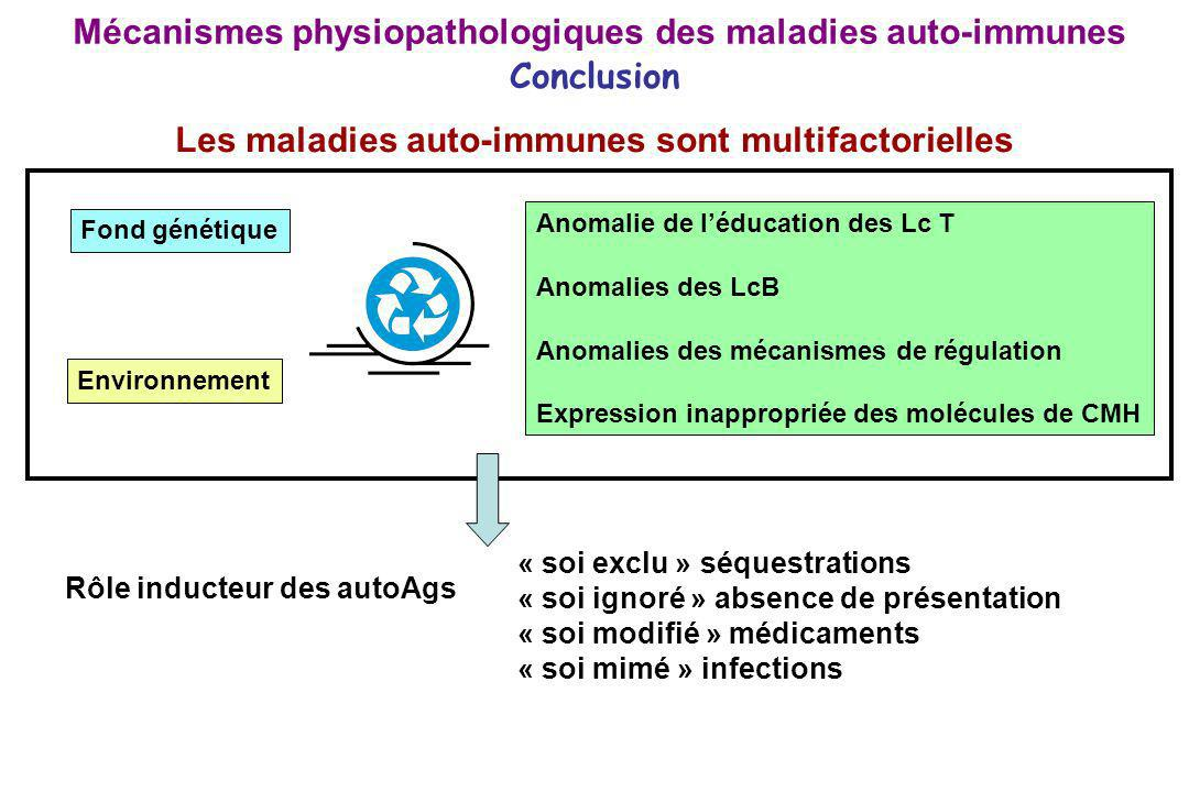 Conclusion Mécanismes physiopathologiques des maladies auto-immunes Les maladies auto-immunes sont multifactorielles Fond génétique Anomalie de léduca