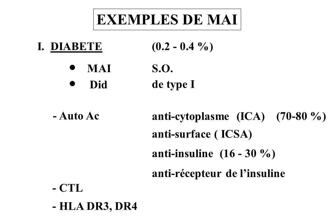 EXEMPLES DE MAI I. DIABETE(0.2 - 0.4 %) S.O.MAI de type I Did - Auto Ac anti-surface ( ICSA) anti-insuline (16 - 30 %) anti-cytoplasme (ICA) (70-80 %)