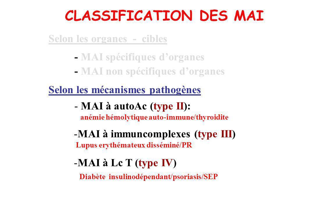 CLASSIFICATION DES MAI Selon les organes - cibles - MAI spécifiques dorganes - MAI non spécifiques dorganes - MAI à autoAc (type II): anémie hémolytiq