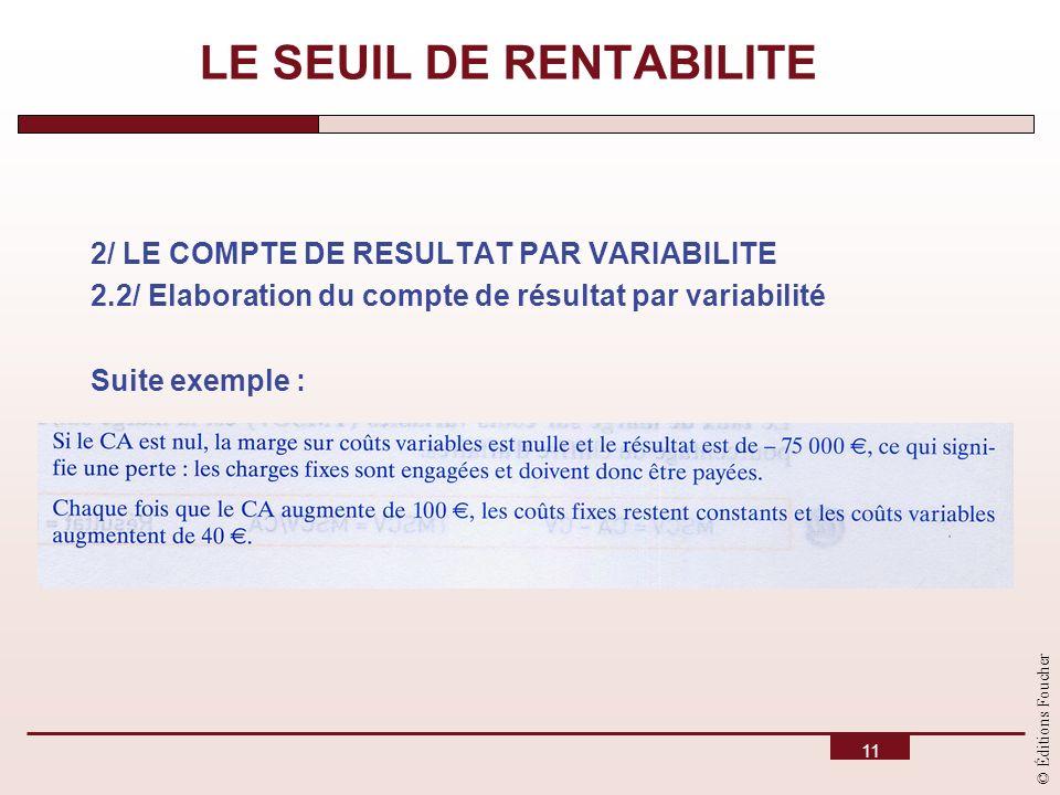 © Éditions Foucher 11 2/ LE COMPTE DE RESULTAT PAR VARIABILITE 2.2/ Elaboration du compte de résultat par variabilité Suite exemple : LE SEUIL DE RENT