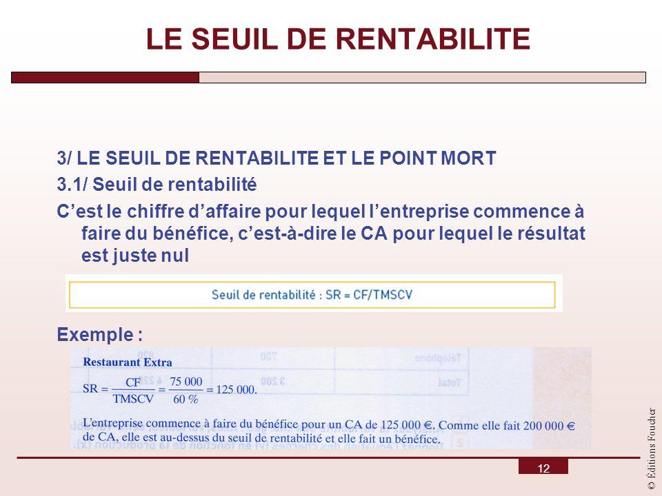 © Éditions Foucher 12 3/ LE SEUIL DE RENTABILITE ET LE POINT MORT 3.1/ Seuil de rentabilité Cest le chiffre daffaire pour lequel lentreprise commence