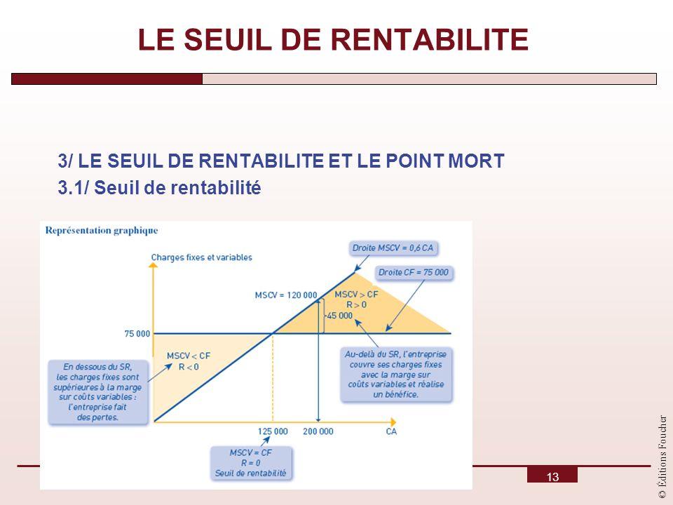 © Éditions Foucher 13 3/ LE SEUIL DE RENTABILITE ET LE POINT MORT 3.1/ Seuil de rentabilité LE SEUIL DE RENTABILITE
