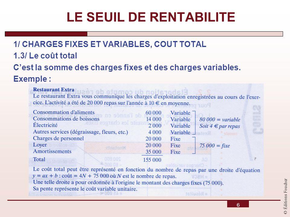 © Éditions Foucher 6 LE SEUIL DE RENTABILITE 1/ CHARGES FIXES ET VARIABLES, COUT TOTAL 1.3/ Le coût total Cest la somme des charges fixes et des charg