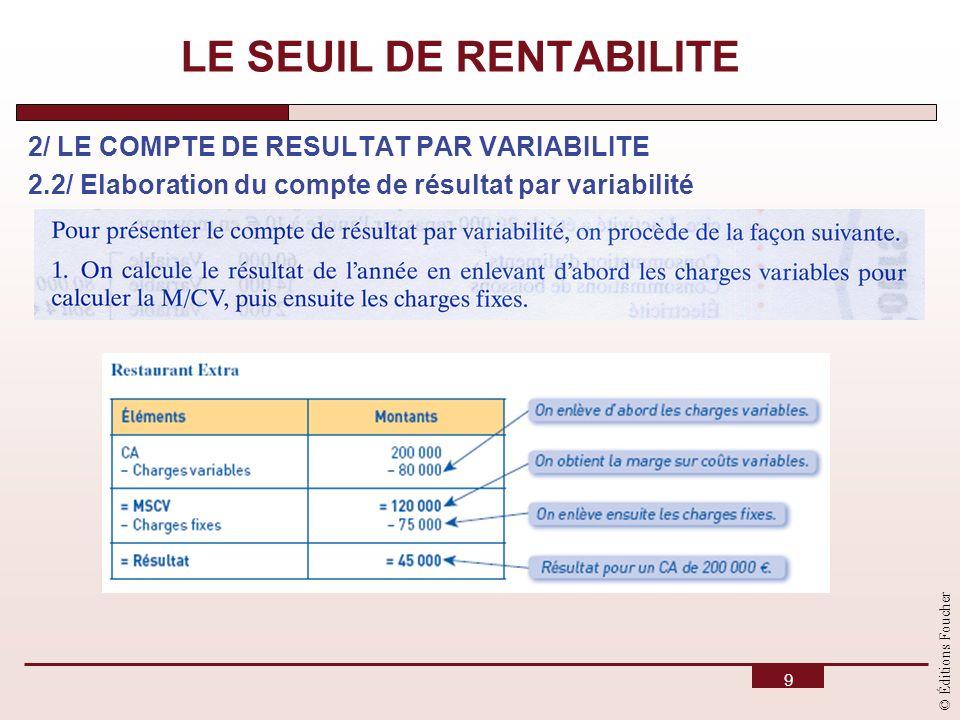 © Éditions Foucher 9 LE SEUIL DE RENTABILITE 2/ LE COMPTE DE RESULTAT PAR VARIABILITE 2.2/ Elaboration du compte de résultat par variabilité