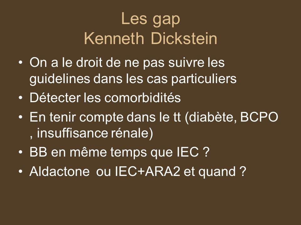 Les gap Kenneth Dickstein On a le droit de ne pas suivre les guidelines dans les cas particuliers Détecter les comorbidités En tenir compte dans le tt (diabète, BCPO, insuffisance rénale) BB en même temps que IEC .