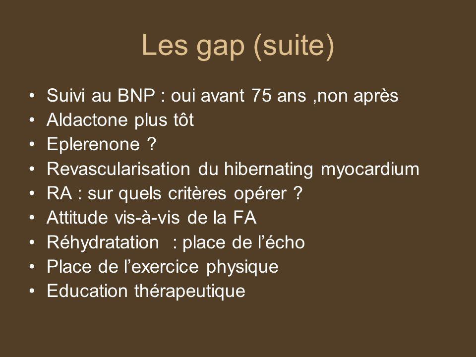 Les gap (suite) Suivi au BNP : oui avant 75 ans,non après Aldactone plus tôt Eplerenone .