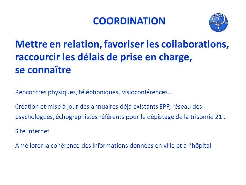COORDINATION Mettre en relation, favoriser les collaborations, raccourcir les délais de prise en charge, se connaître Rencontres physiques, téléphoniq