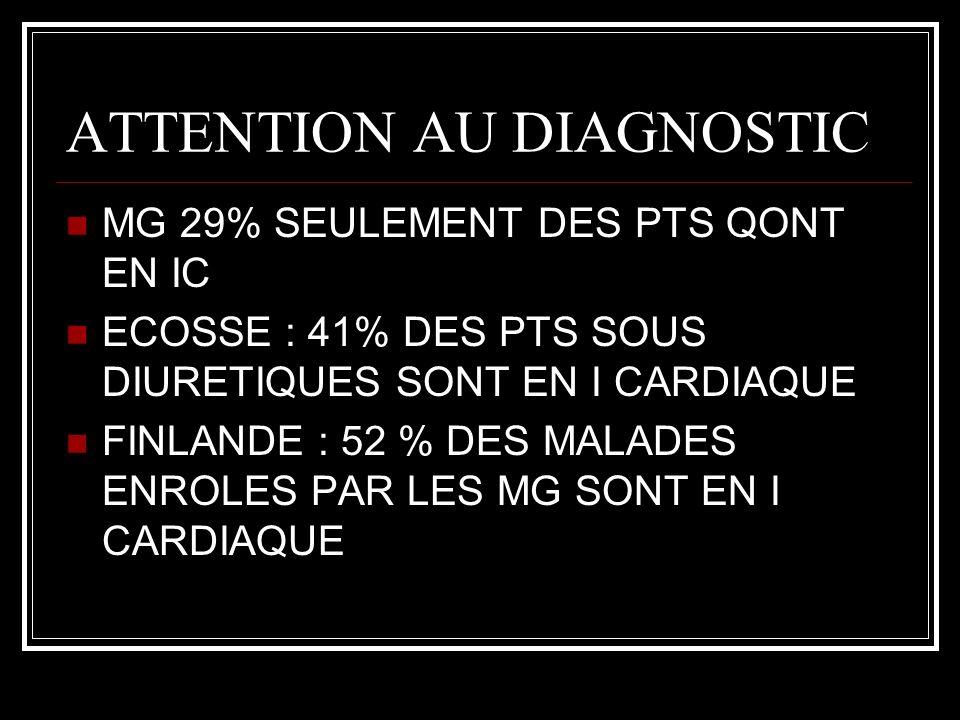 ATTENTION AU DIAGNOSTIC MG 29% SEULEMENT DES PTS QONT EN IC ECOSSE : 41% DES PTS SOUS DIURETIQUES SONT EN I CARDIAQUE FINLANDE : 52 % DES MALADES ENROLES PAR LES MG SONT EN I CARDIAQUE