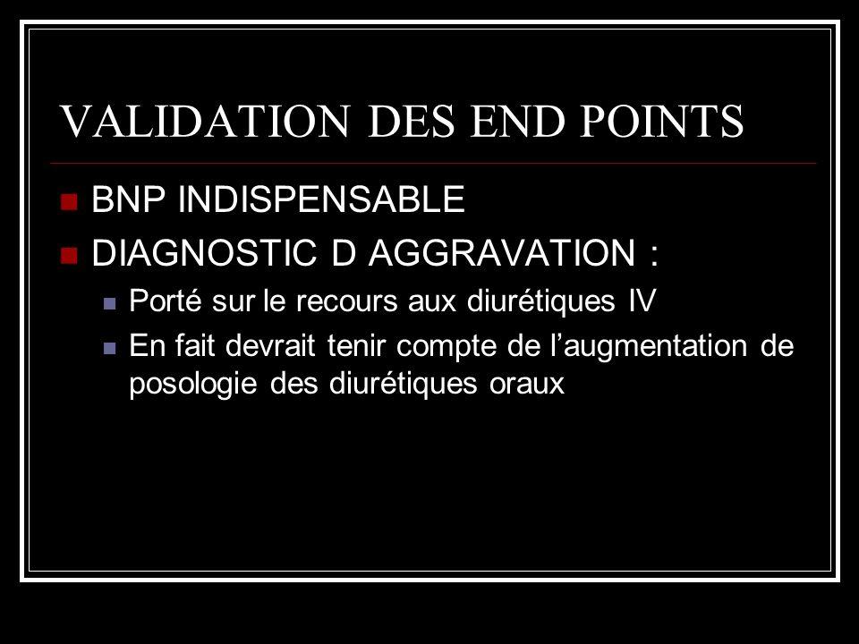 VALIDATION DES END POINTS BNP INDISPENSABLE DIAGNOSTIC D AGGRAVATION : Porté sur le recours aux diurétiques IV En fait devrait tenir compte de laugmen
