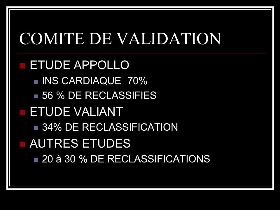 COMITE DE VALIDATION ETUDE APPOLLO INS CARDIAQUE 70% 56 % DE RECLASSIFIES ETUDE VALIANT 34% DE RECLASSIFICATION AUTRES ETUDES 20 à 30 % DE RECLASSIFIC
