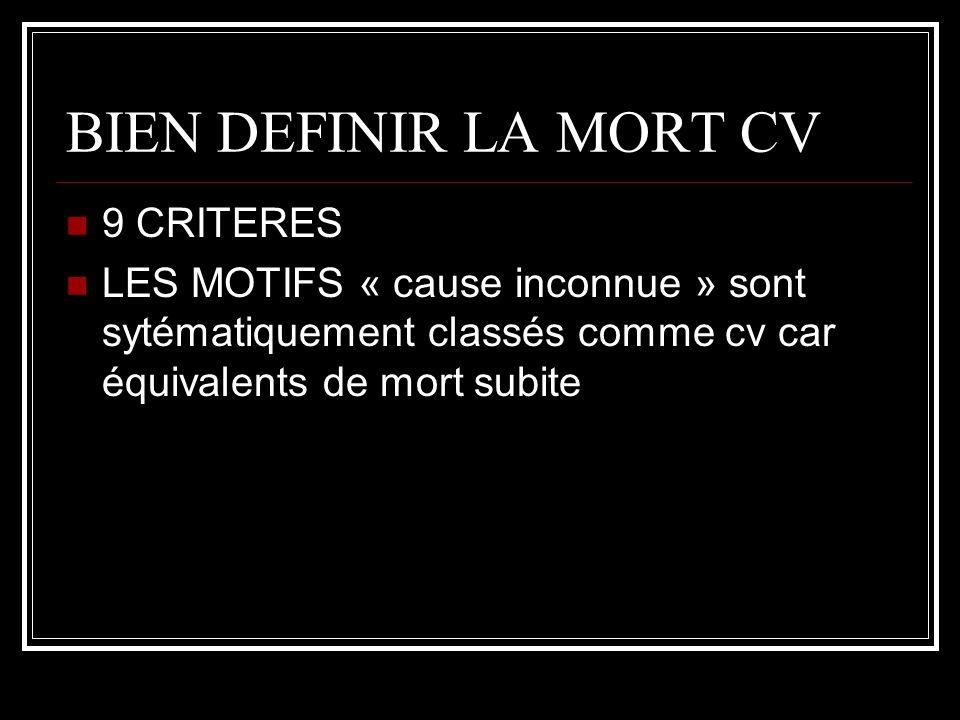 BIEN DEFINIR LA MORT CV 9 CRITERES LES MOTIFS « cause inconnue » sont sytématiquement classés comme cv car équivalents de mort subite