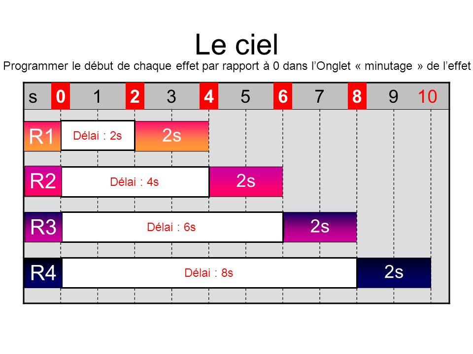 Le ciel s012345678910 R1 2s R2 2s R3 2s R4 2s Programmer le début de chaque effet par rapport à 0 dans lOnglet « minutage » de leffet Délai : 2s Délai