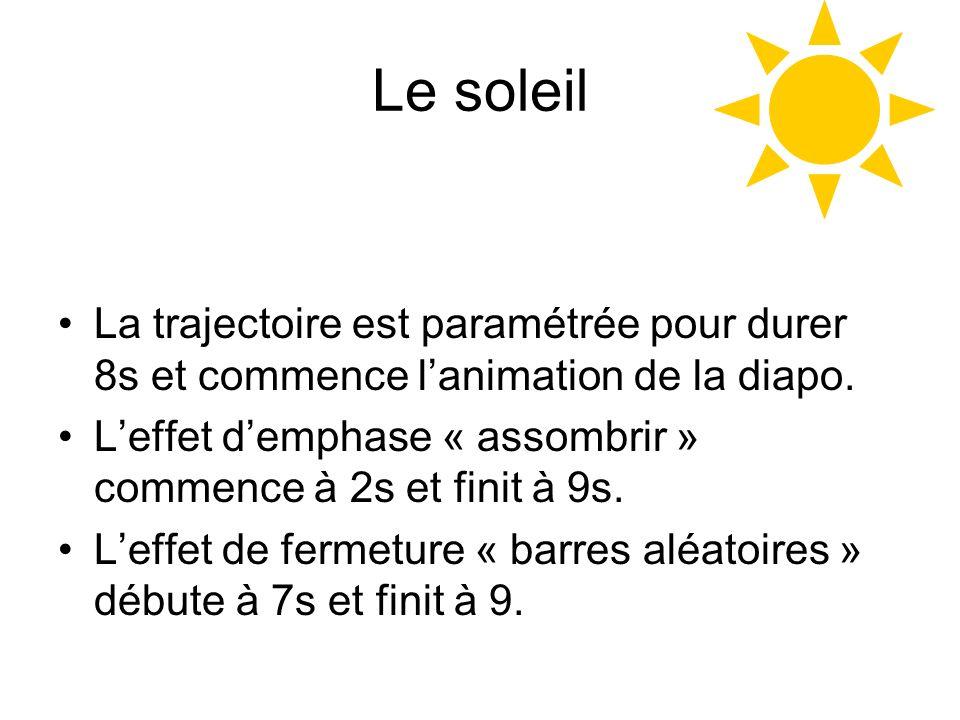 Le soleil La trajectoire est paramétrée pour durer 8s et commence lanimation de la diapo. Leffet demphase « assombrir » commence à 2s et finit à 9s. L